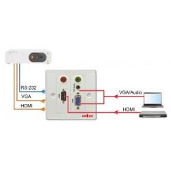 Caja conexiones VGA + AUDIO + USB + CABLES